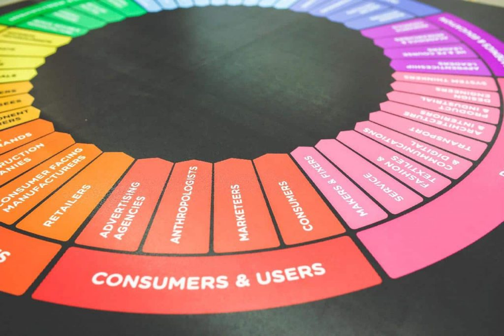 customers and users wheel